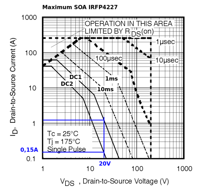 IRFP4227-c